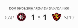 O Placar de Atlético-PR 1x1 Sport pela 17ª Rodada do Brasileirão 2015