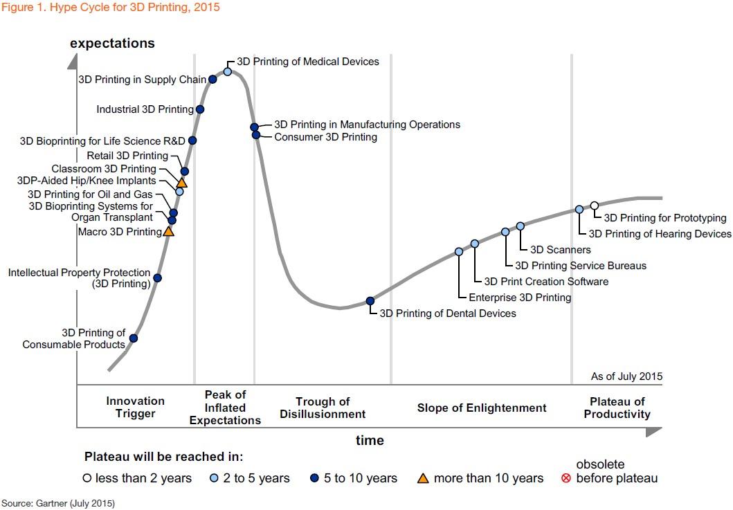 Plot Diagram Maker: Intergalacticrobot: Agosto 2015,Chart