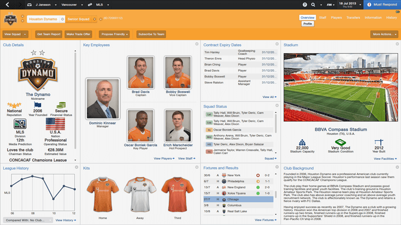 FM14 Club Overview Houston