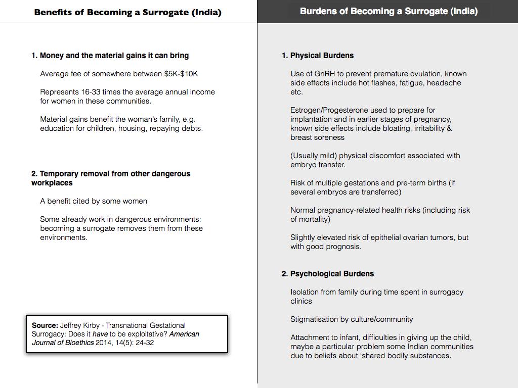 summary prevent gestational surrogacy