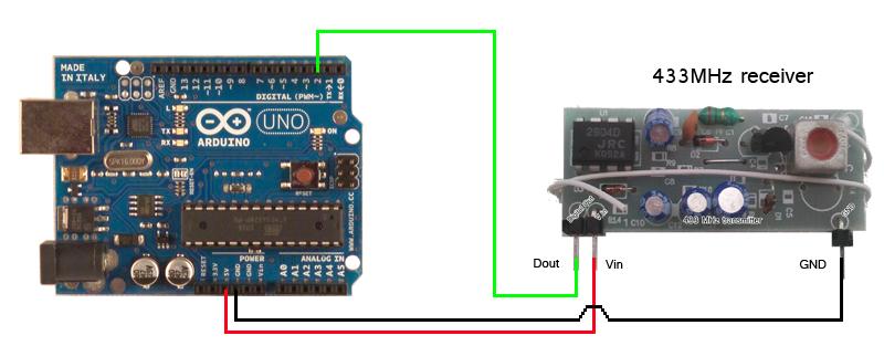 Jubito arduino radio remote control rf mhz