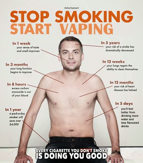How much nicotine is in a vuse e cigarette