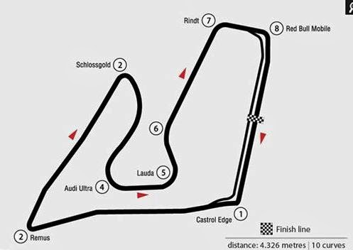 Austria (Red Bull Ring)