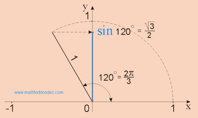 sin 120, sin 2p/3, sin 2pi/3, sine 2/3 pi. Mathematics for blondes.