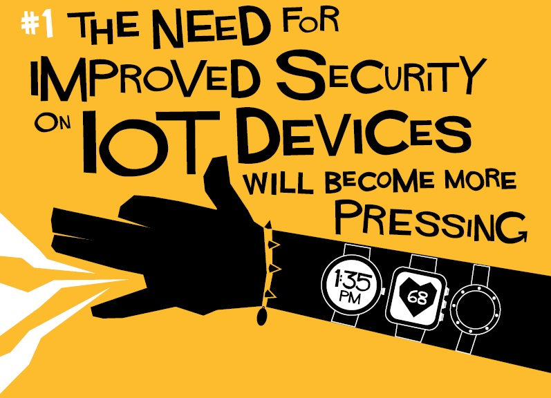 1. The Need for Improved Security on IoT Devices Will Become More Pressing