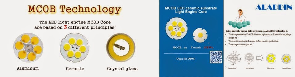 advanced LED technology in lighting system