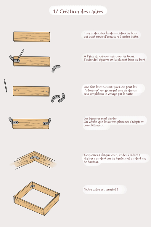 le blog de chane  tutorial   cr u00e9er sa table lumineuse