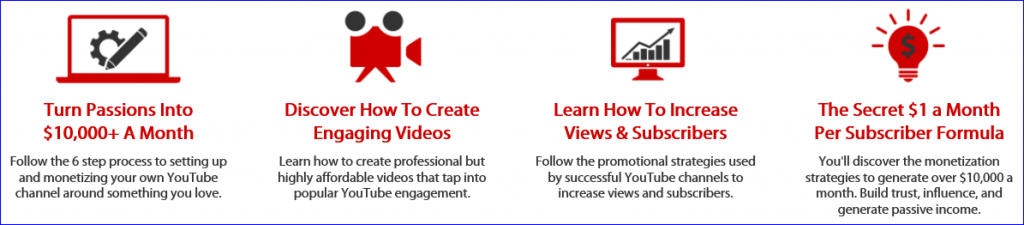 How To Turn Passions Into Income Utilizing Youtube
