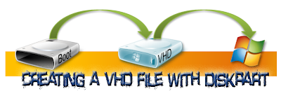 Creating a VHD File with diskpart