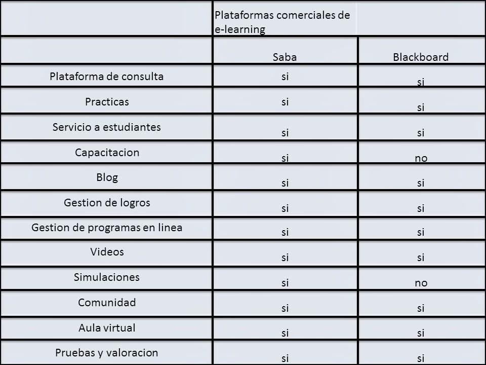 Plataforma forex mexico