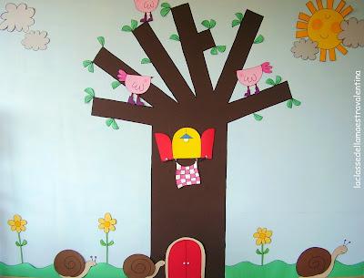 La classe della maestra valentina le quattro stagioni in for La classe della maestra valentina primavera