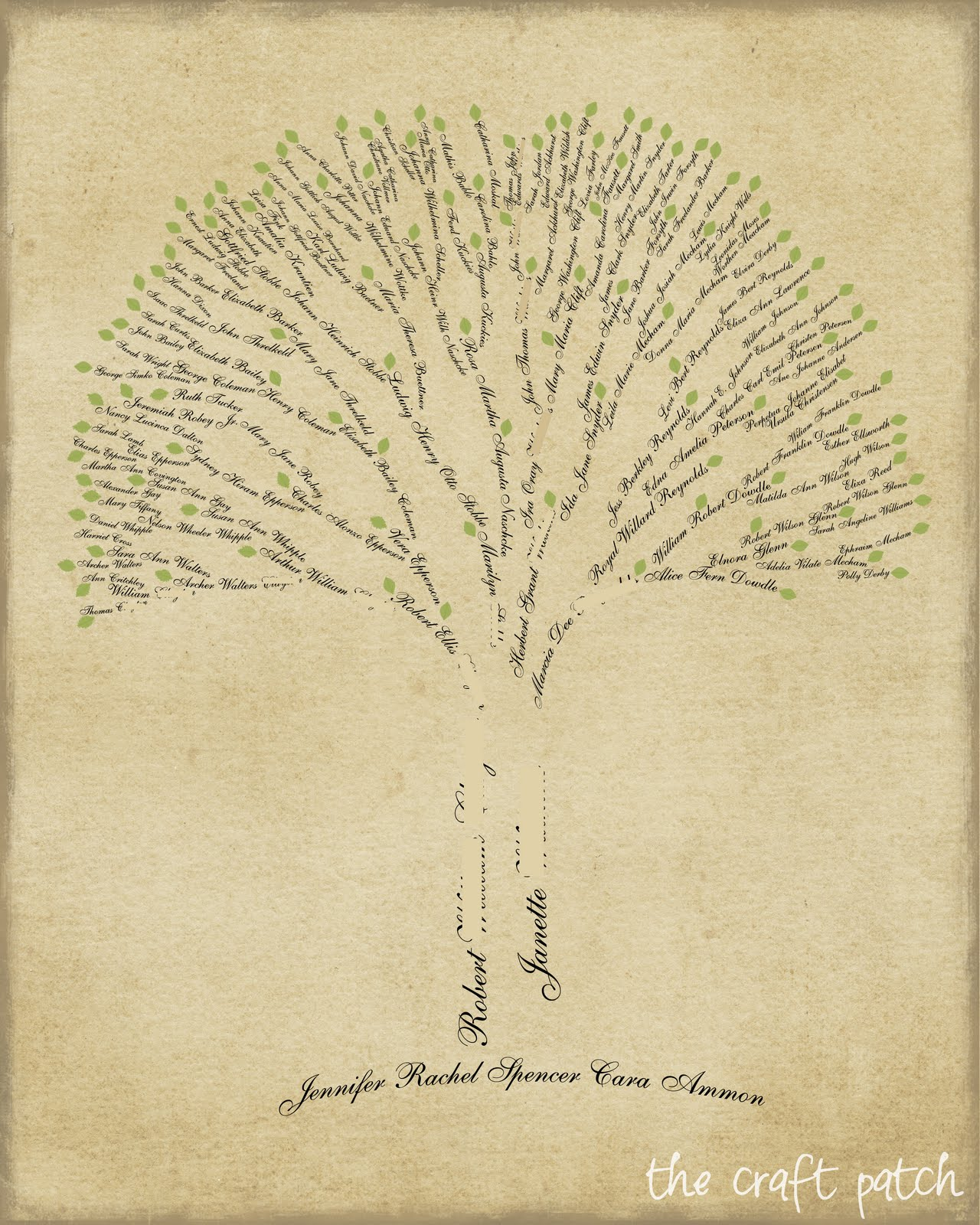 family tree art - Gidiye.redformapolitica.co