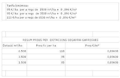 Tarifes_Segarra_Garrigues