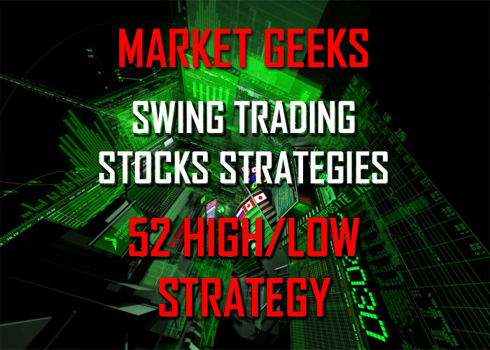 High low trading strategy