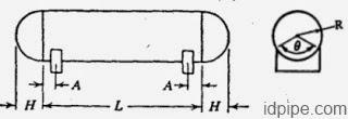 jarak saddle dari tangen line vessel