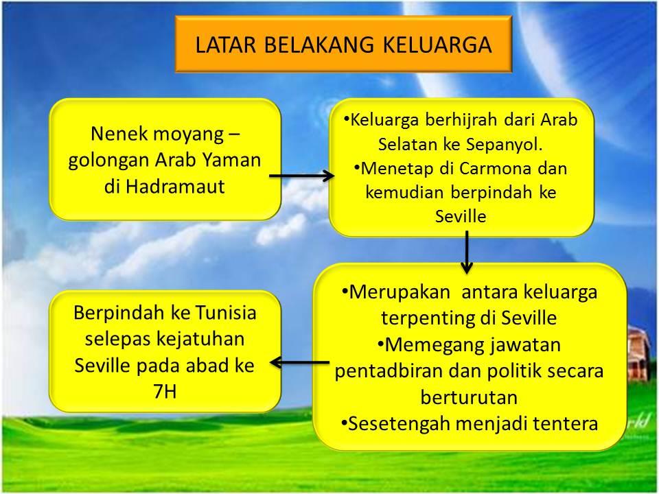 Biografi Ibnu Sina Biografi Tokoh Dunia Tokoh Islam 2015 | Home Design ...