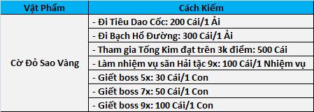 Kiếm Thế 17 phái duy nhất đang làm loạn Game thủ Việt. Event tháng 8 công nhận là khó cưỡng C%25E1%25BB%259D%2B%25C4%2591%25E1%25BB%258F
