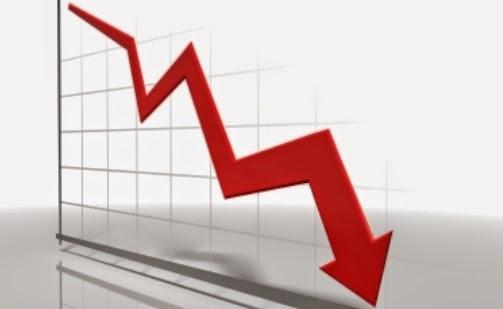 диаграмма падении цены