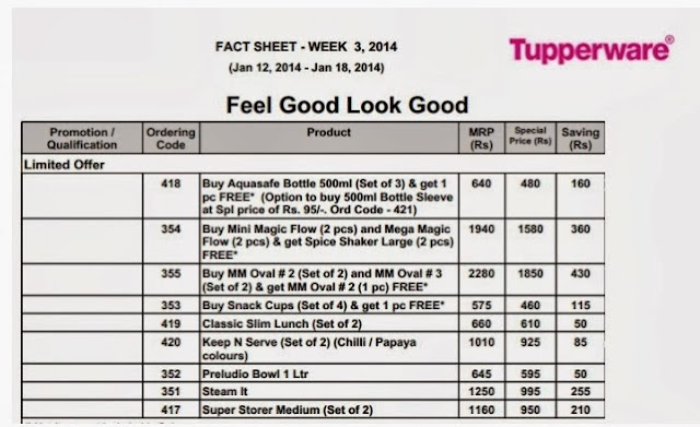 Tupperware fact sheet week 3 2014
