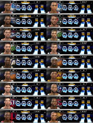 NBA 2K14 Missing Players
