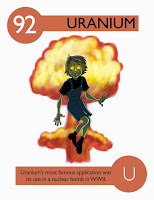 112 Unsur kimia