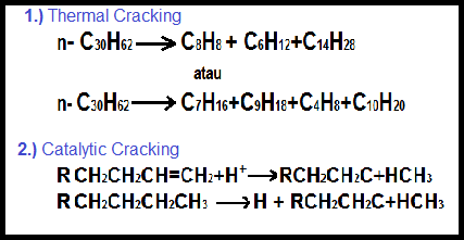 Thermal Cracking and Catalytic Cracking