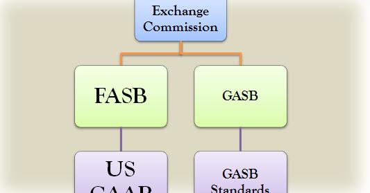 gasb fasb analysis