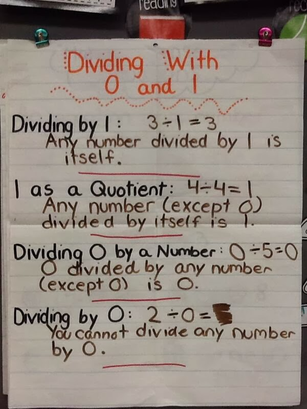 Image result for division rules for 1 and 0