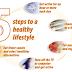 Gaya Hidup Pengaruhi Pola Makan Sehat