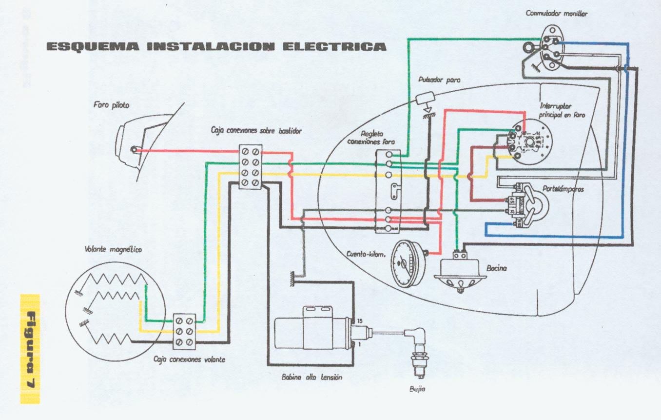 Esquema de la instalación eléctrica de la montesa impala 1a serie