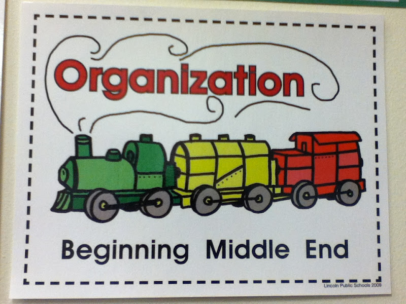 Teaching Beginning Middle And End Kindergarten – Beginning Middle End Worksheet Kindergarten