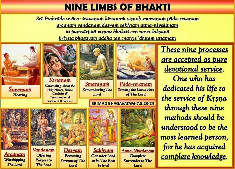 Navadha Bhakti – The Nine Ways of Connecting with Shri Krishna