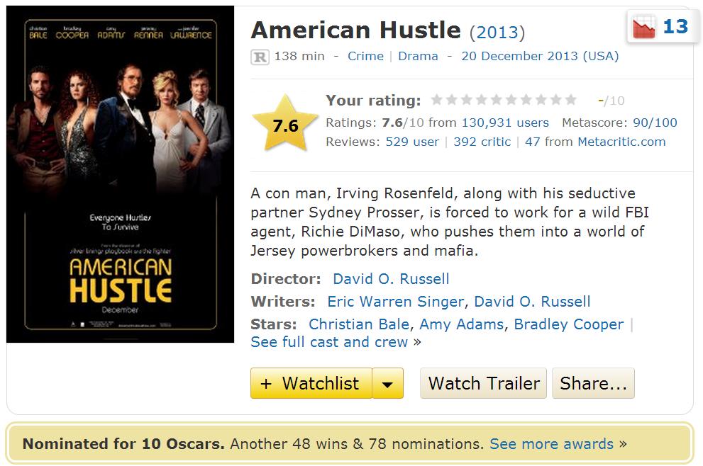 American Hustle IMDB Rating