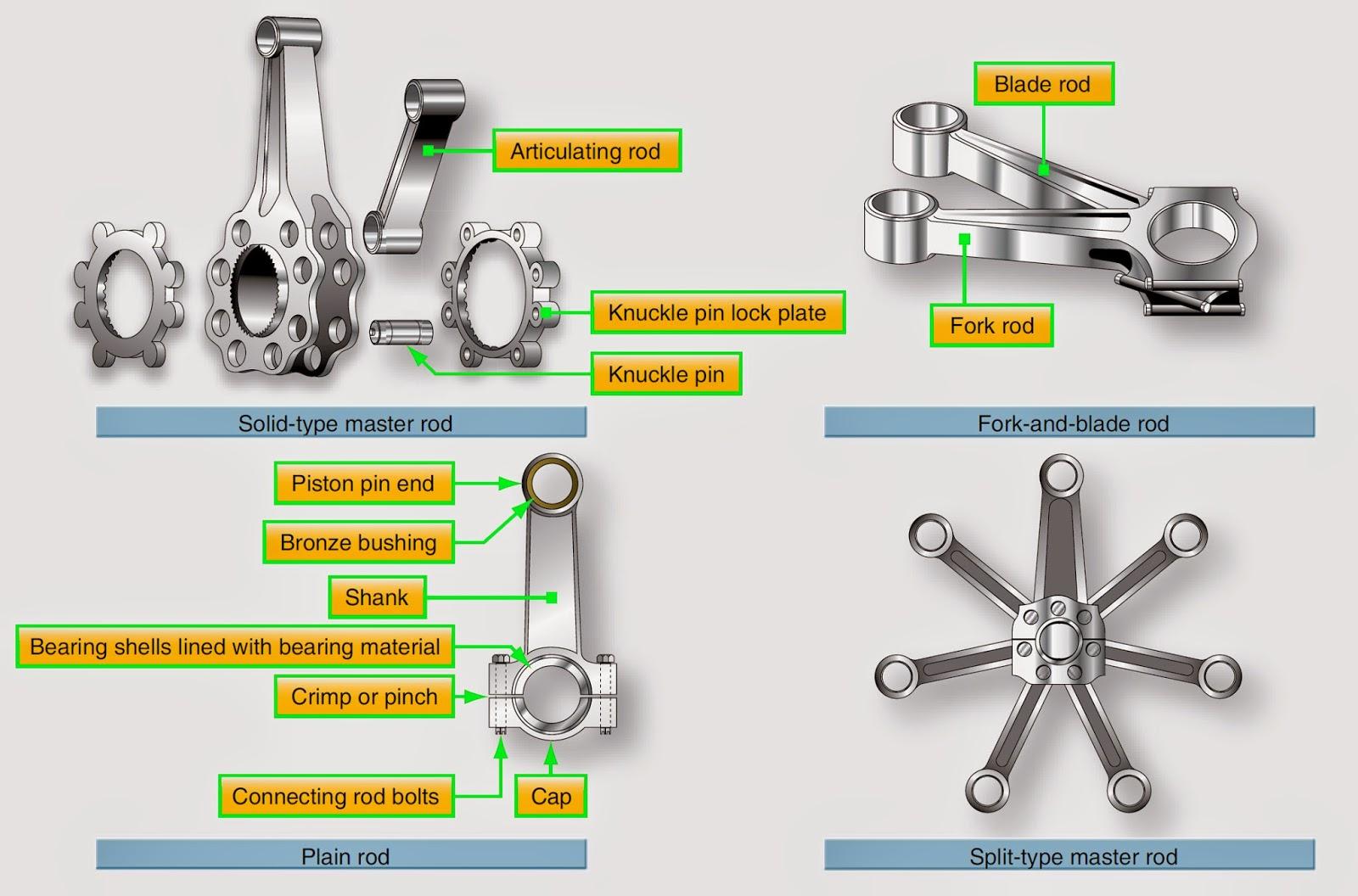 suzuki forenza wiring diagram suzuki forenza o2 sensor