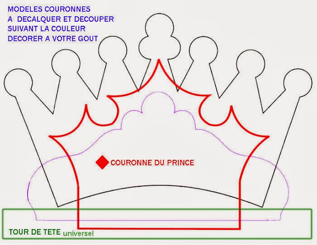 3 diferent templates for crowns.
