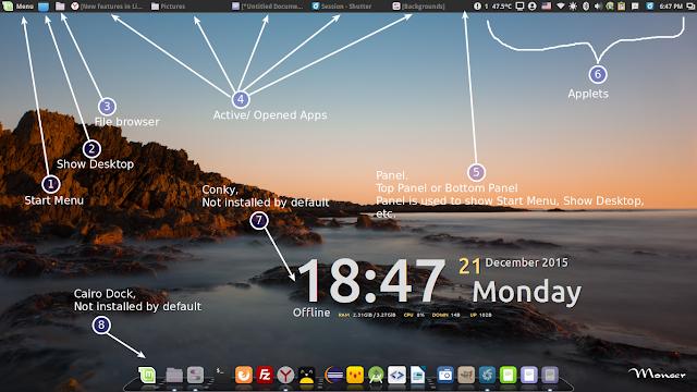 Understanding The Part of Cinnamon Desktop Environment