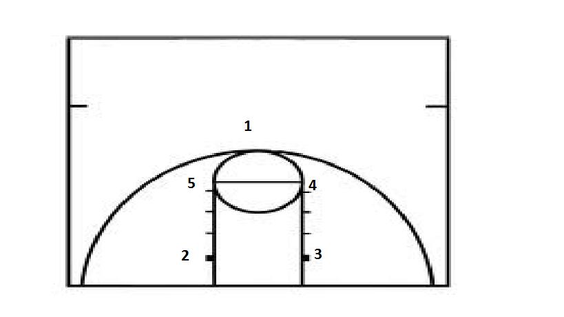 jam+diagram basketball plays for youth jam