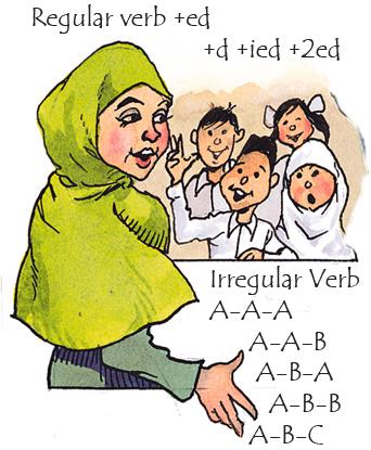 http://2.bp.blogspot.com/-OxQzKXnNswU/Uyl70QTvhPI/AAAAAAAADzI/DKCD6EwMopI/s1600/regular-vcerb-dan-irregular-verb.jpg