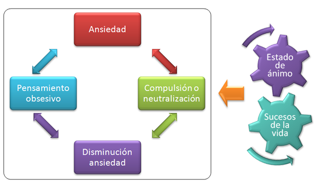El blog de liz comedor compulsivo - Comedor compulsivo tratamiento ...
