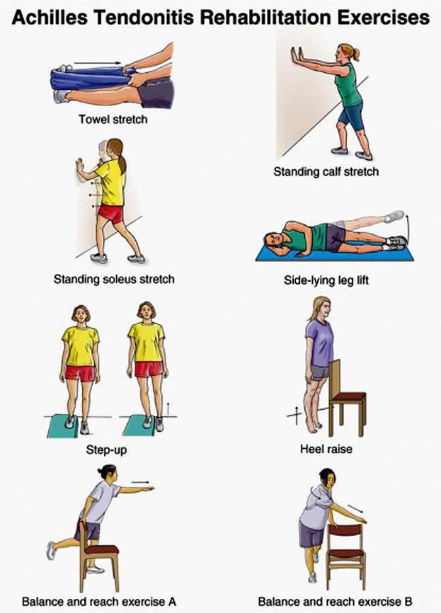 exercices pour le r tablissement du tendon d achille formation kin sitherapie. Black Bedroom Furniture Sets. Home Design Ideas