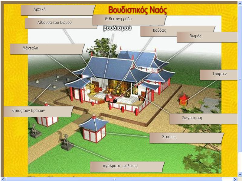 http://ebooks.edu.gr/modules/ebook/show.php/DSGL-B126/498/3245,13199/extras/Html/kef2_en35_naos_boydismoy_popup.htm