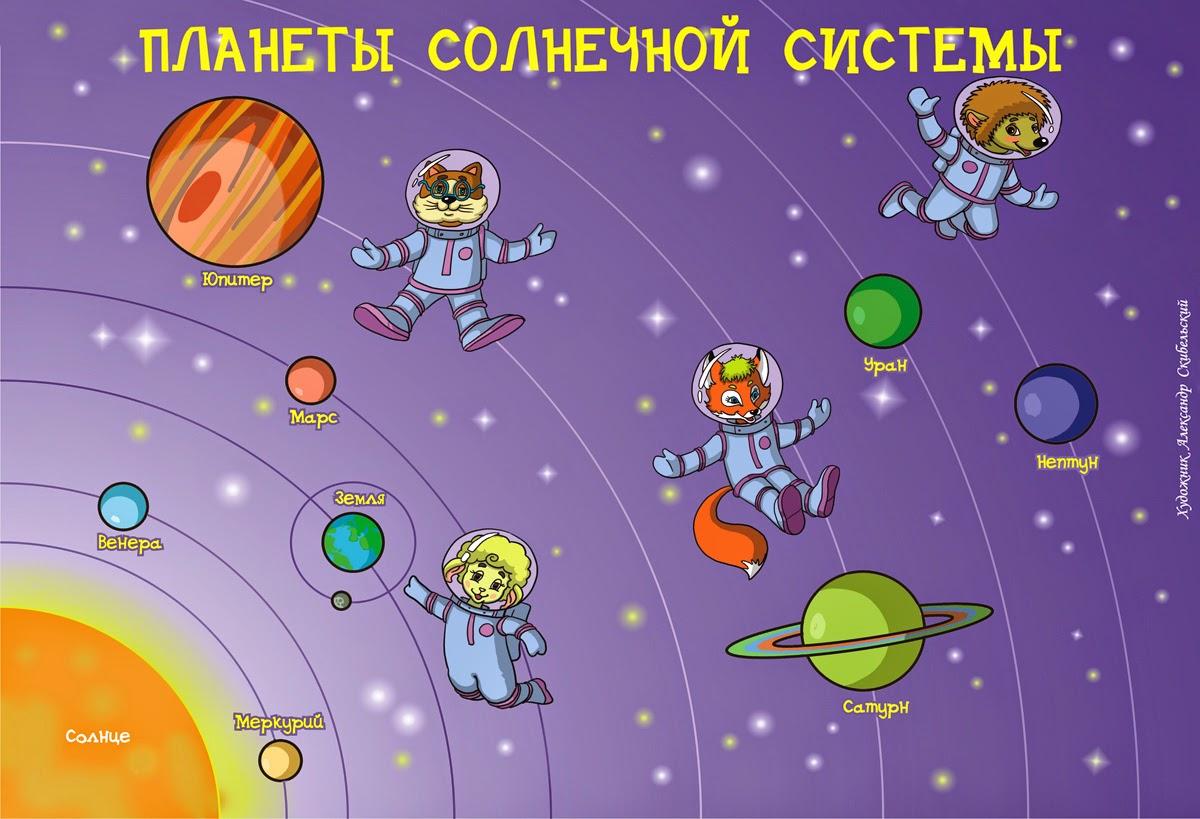 планеты солнечной системы .астрономия для малышей