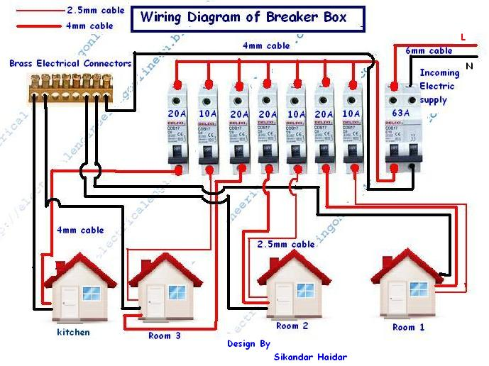 Breaker%2BBox%2BWiring%2BDiagram how to wire and install a breaker box electrical online 4u circuit breaker wiring diagram at highcare.asia
