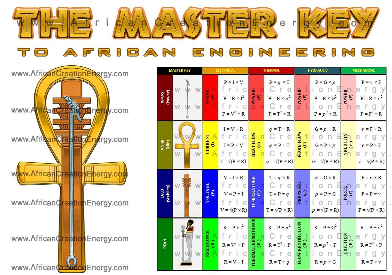 African creation energy the master key to african engineering answer the djed pillar is a symbol from ancient african culture which represented concepts related to stability buycottarizona Images
