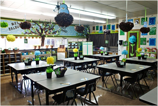 Elementary Classroom Themes ~ Miss l s whole brain teaching