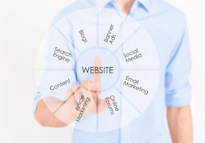 Diseño web pensando en los usuarios