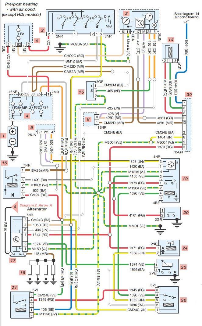 206 Mux Diagrama De Cableados El 233 Ctricos Parte 1 En