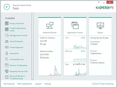 Kaspersky Internet Security 2016 – Scheenshot