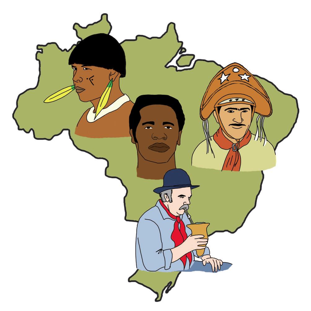 Fotos de alguns artefatos usados pelos ind0edgenas brasileiros