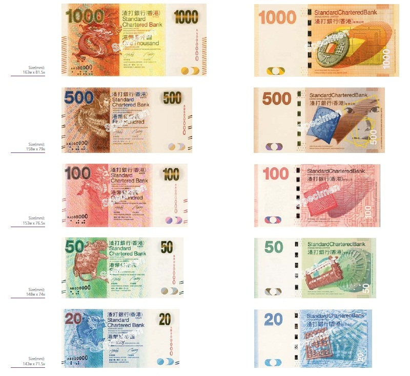 Some Interesting Facts About Paper Money: 2010 Series Hong Kong Banknotes